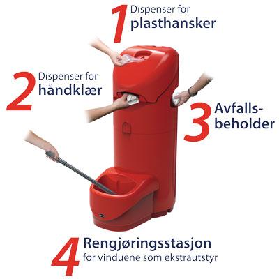 Auto Mate avfallsbeholder for besnsinstasjoner 4 i 1 produkt.
